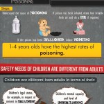 Thumbnail image for Administering Pediatric Safety [Infographic]